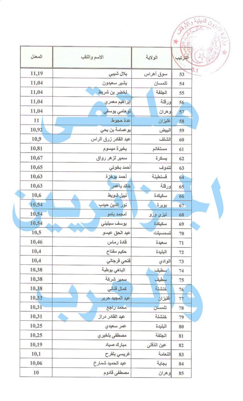 نتائج مسابقة إنتقاء مرشدي الحج موسم 1437هـ / 2016م 315