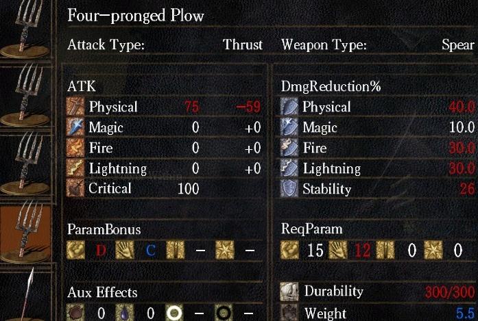 DLC Details, Descriptions and Lore (SPOILERS) Plow10