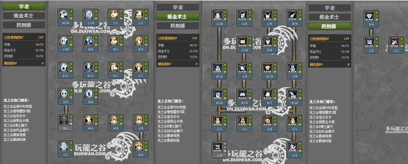 My Support Physician's Build Minarv10