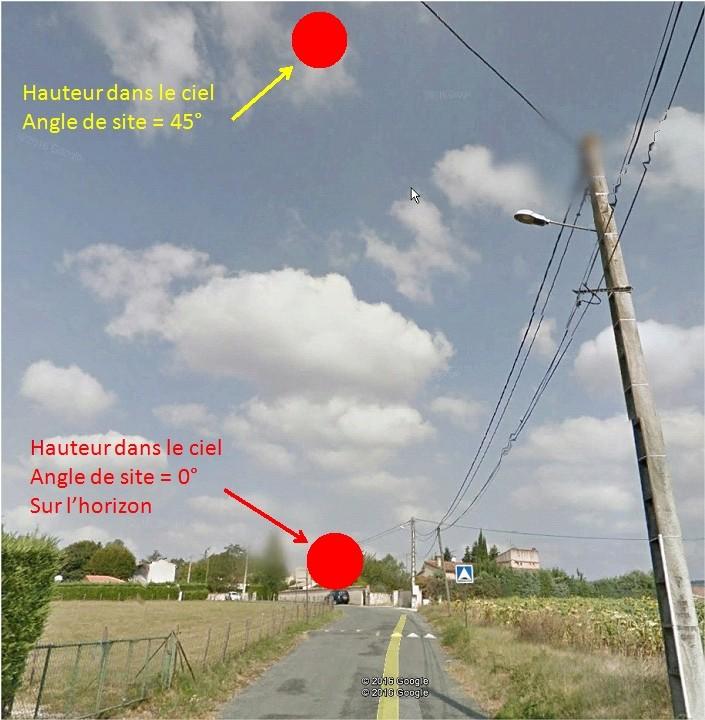 """1989: fin aout/début septembre à vers 20h - une sorte de """"soucoupe"""" -  Ovnis à Castres - Tarn (dép.81)"""" Exempl10"""