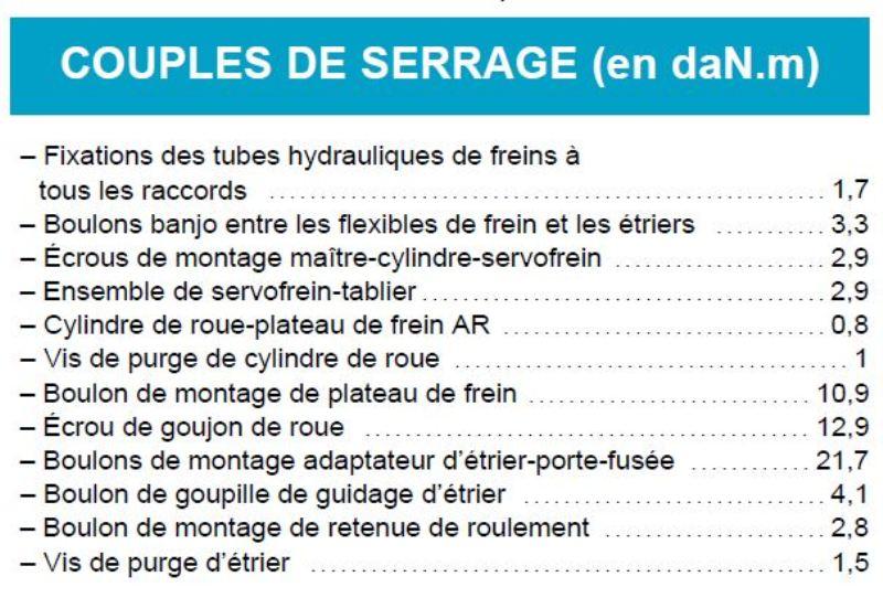 Train avant, démontage et révision, Frein, roulement, rotule, transmission.... Couple10