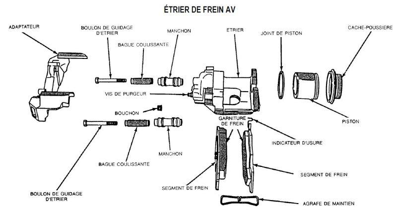 Train avant, démontage et révision, Frein, roulement, rotule, transmission.... Ensemb10