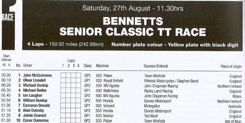 [Road Racing] CLASSIC TT ET MANX GRAND PRIX 2016 Classi10