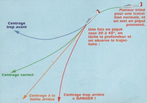 L'acromaster de Multiplex - Page 3 Cebtra10