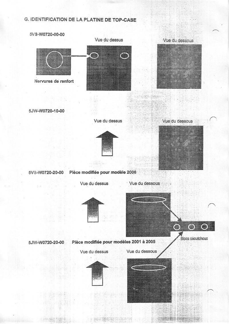 Grosses surprises concernant le Top Case ! Page6d10