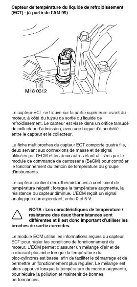 Aiguille de t° du tdb Ect210