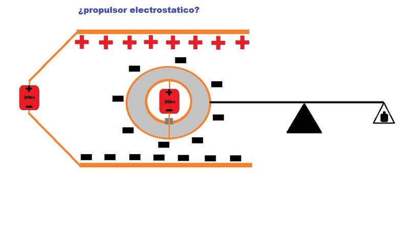 ¿propulsor electrostatico? Propul10