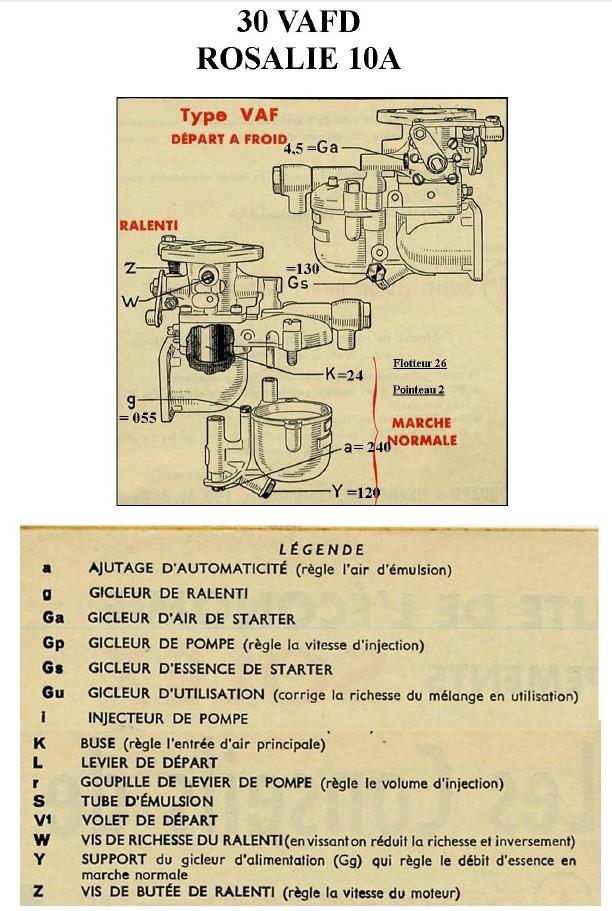 carbu solex 510