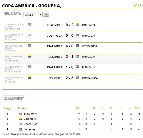 COPA AMERICA 2016 G110