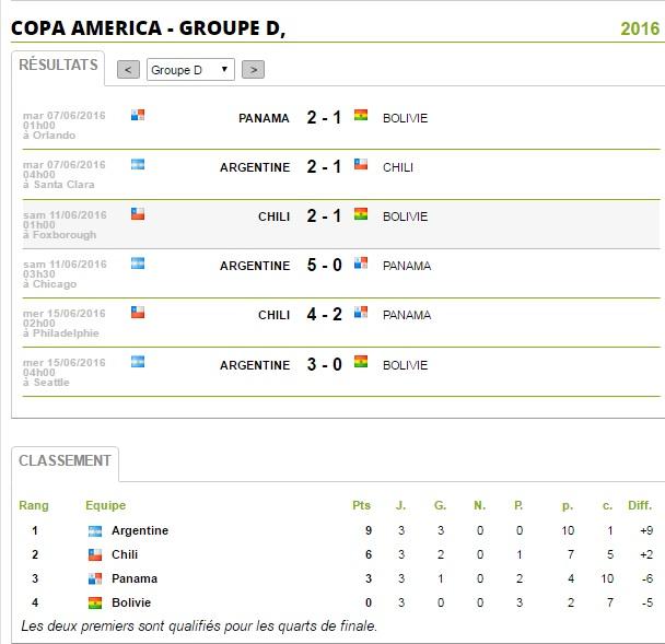 COPA AMERICA 2016 G113