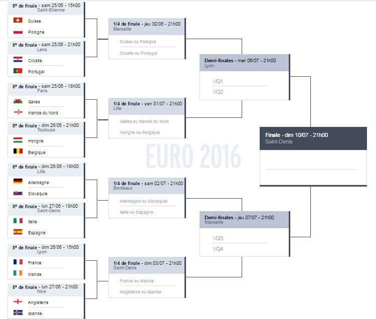 L'EURO 2016 G120