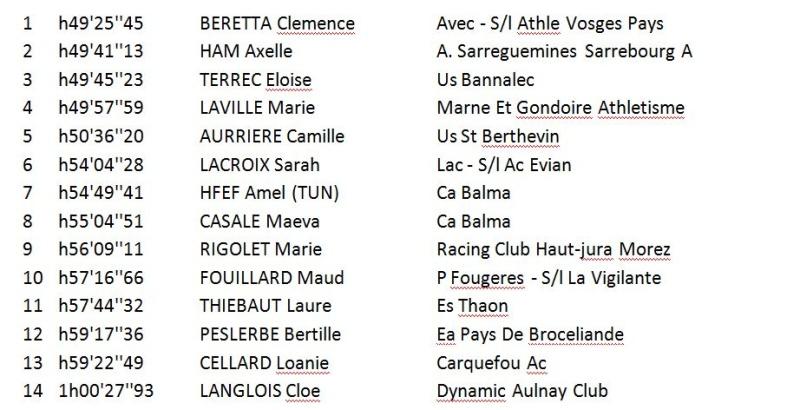 Championnats de France Juniors - 3 Juin 2016 0_cf_j11