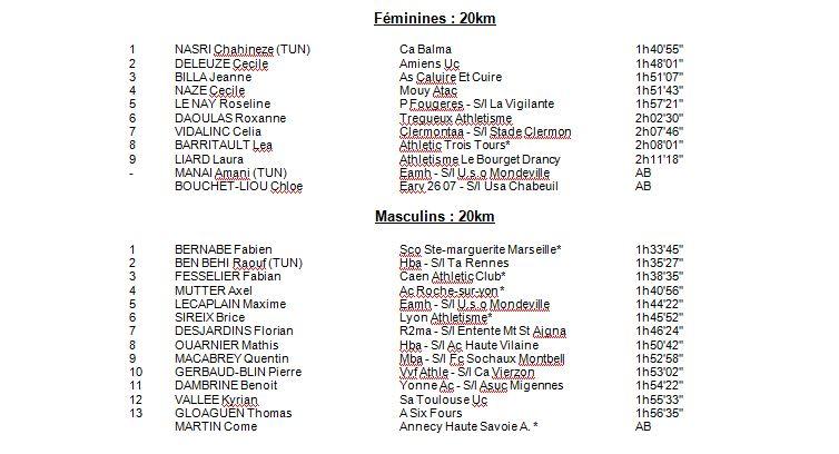 Championnats de France Espoirs - Aubagne - 16 Juillet 0_esp10