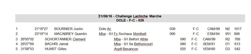 Meeting - Dole - 11 Juin - Record de France 5000m Cadets 0_fc10