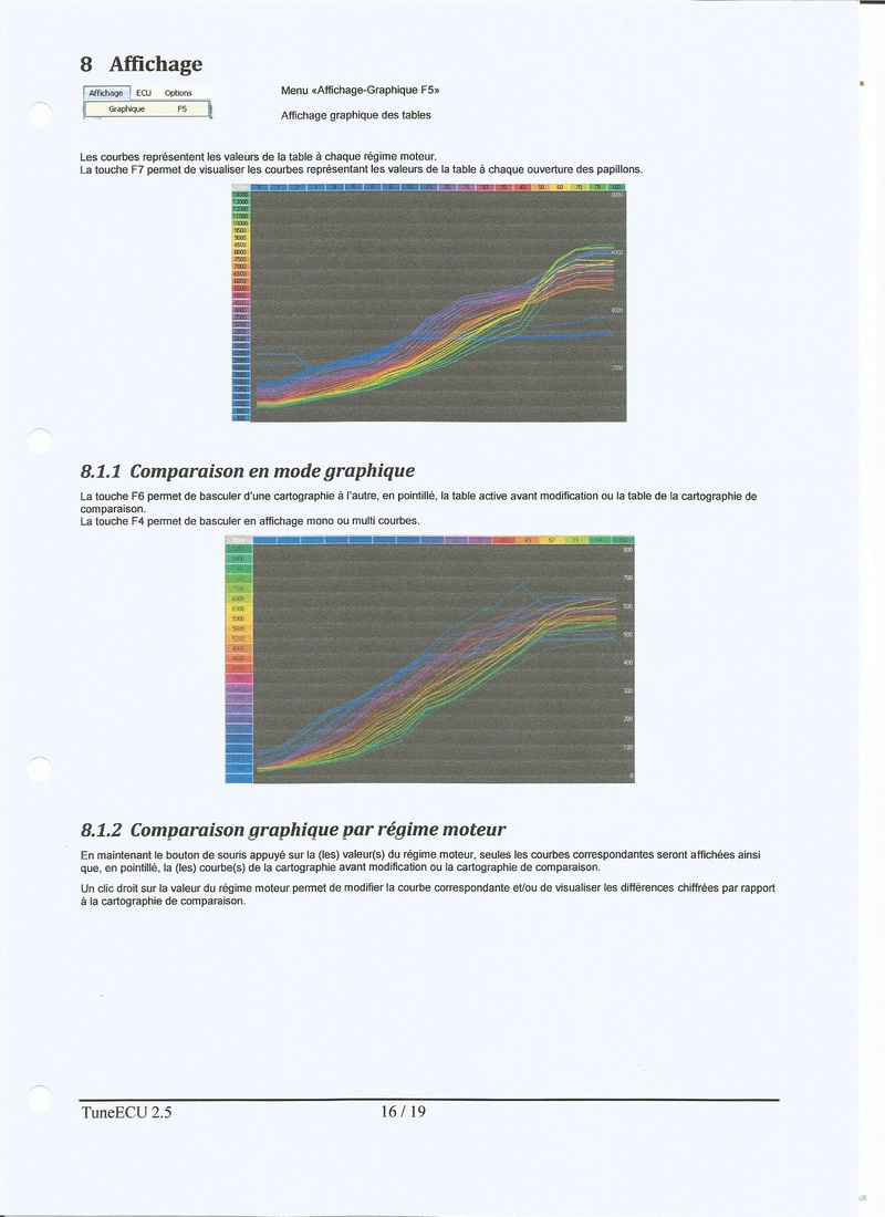 Discussions autour notice utilisation Tune Ecu - Page 30 1610