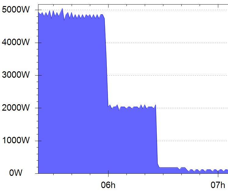 Voici comment charge la ZOE en fonction de l'intensité. - Page 4 22a_5_10