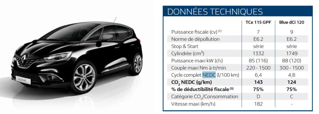 2016 - [Renault] Scénic IV [JFA] - Page 37 Captur10