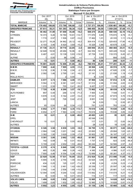 [Statistiques] Par ici les chiffres - Page 18 Captur13