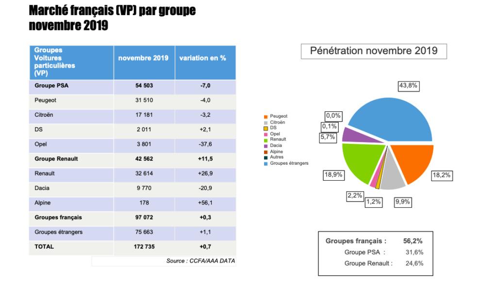 [Statistiques] Par ici les chiffres - Page 12 Captur29