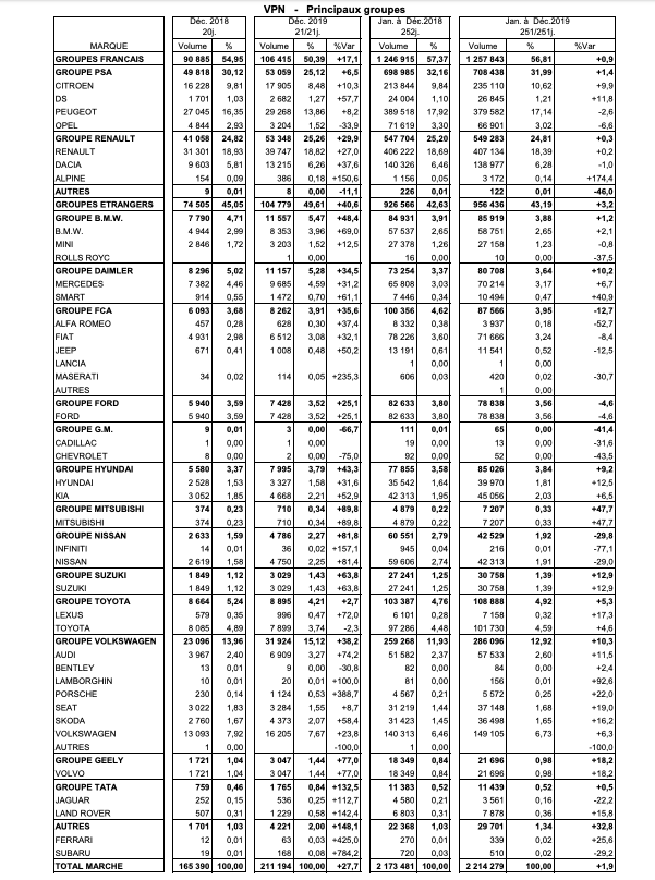 [Statistiques] Par ici les chiffres - Page 22 Captur32