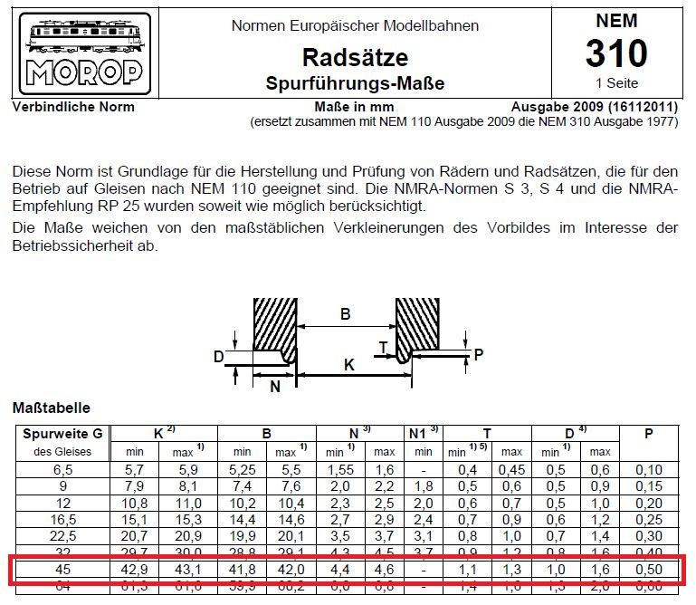 Jagsttal-Krokodil V22-01 + V22-02 / M 1:35, 750mm Spurweite - Seite 3 Radsat10