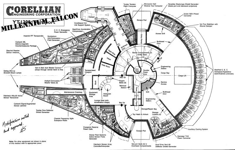LrdSatyr's DeAgostini Millenium Falcon Diorama Build - Page 6 M210