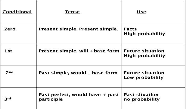 Internet English Resources -Help2say Temp18