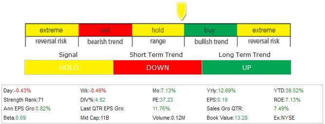 One Hot Stock Picks ! - Page 4 2_pemb10