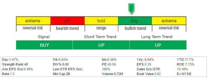 One Hot Stock Picks ! - Page 4 2_univ10