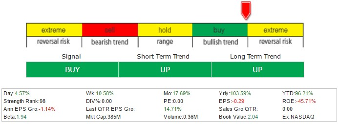 One Hot Stock Picks ! - Page 3 Nerv210