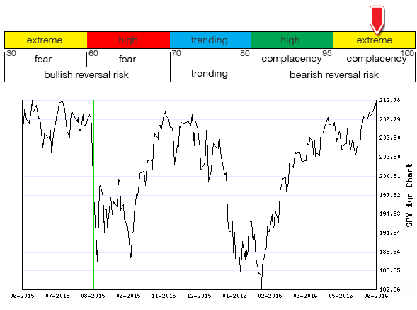 Stocks Trade Signals - Page 6 Sent110