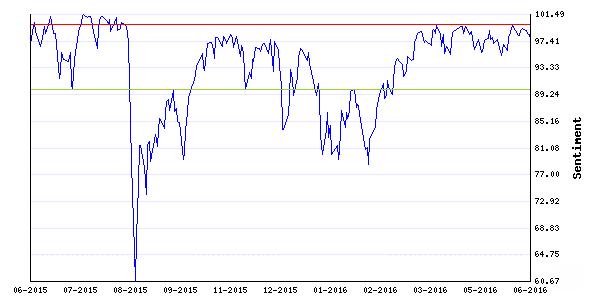 Stocks Trade Signals - Page 6 Sent210