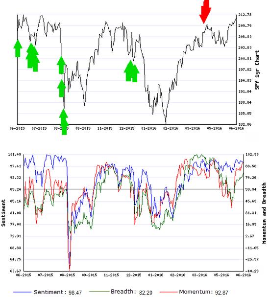 Stocks Trade Signals - Page 6 Short_10