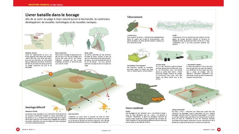 Bataille dans le Bocage Normand - techniques et tactiques Bocage10