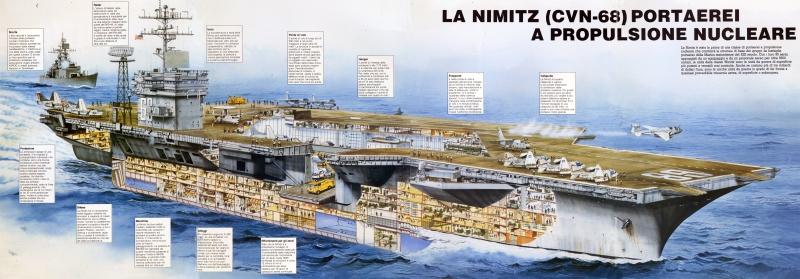 """Aménagement hangars Class """"Nimitz"""" Ussnim10"""