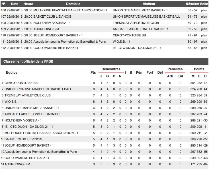 [J.04] MPBA - Union Ste-Marie Metz Basket (3ème) : 66 - 57 - Page 2 Captur24