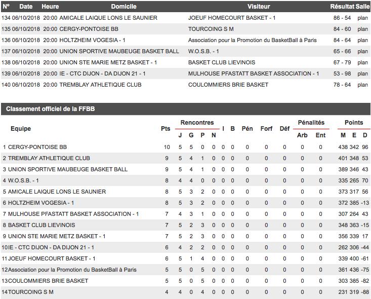 [J.05] IE - CTC Dijon - DA Dijon 21 - MPBA : 53 - 98 - Page 2 Captur27
