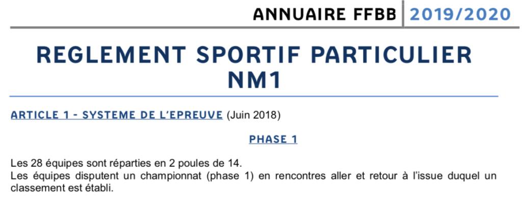Règlement & Formule championnat NM1 - saison 19/20 Captur41