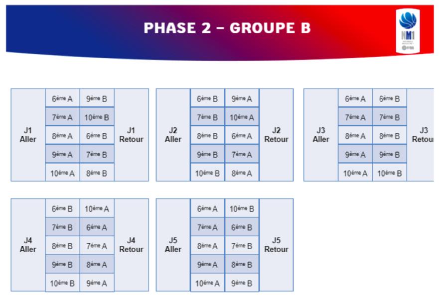 Règlement & Formule championnat NM1 - saison 19/20 Captur44