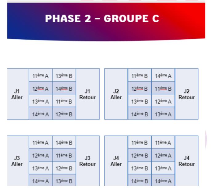 Règlement & Formule championnat NM1 - saison 19/20 Captur45