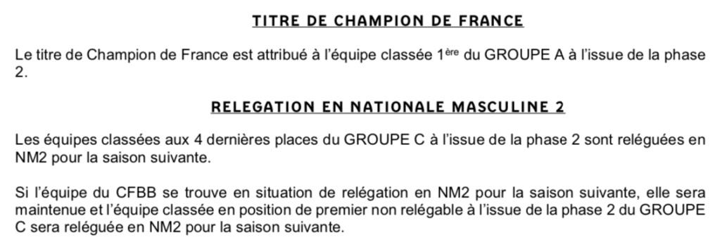 Règlement & Formule championnat NM1 - saison 19/20 Captur46