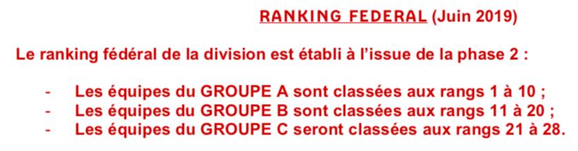 Règlement & Formule championnat NM1 - saison 19/20 Captur48