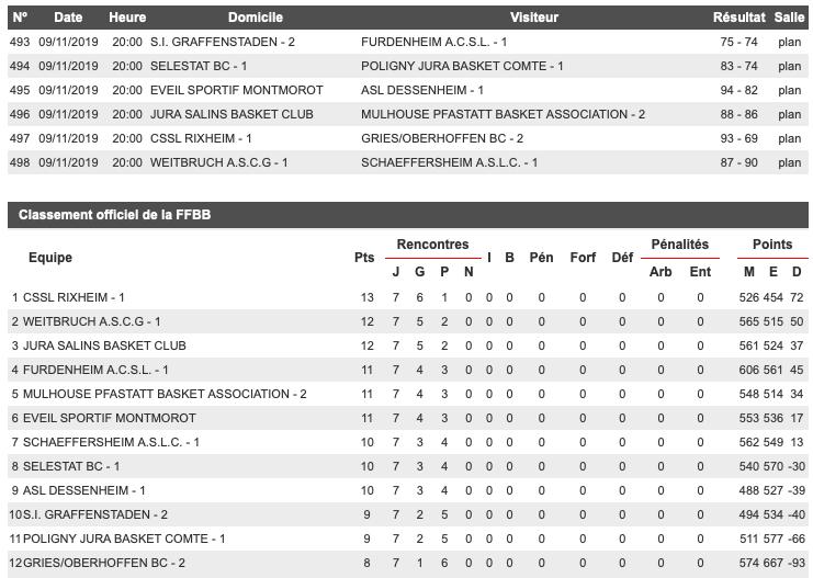 [N3] Equipe 2 (et toutes les autres équipes du MPBA) Captur57