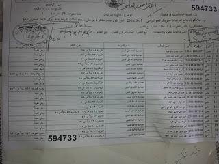 نتائج اعتراضات محافظة بابل الدور الاول 2016 السادس الاعدادي 0311