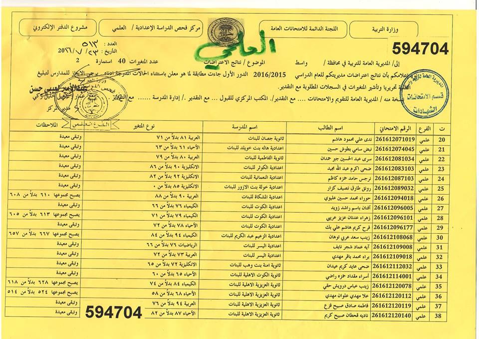 نتائج اعتراضات واسط امتحانات السادس الاعدادي الدور الاول 2016/2015  0410