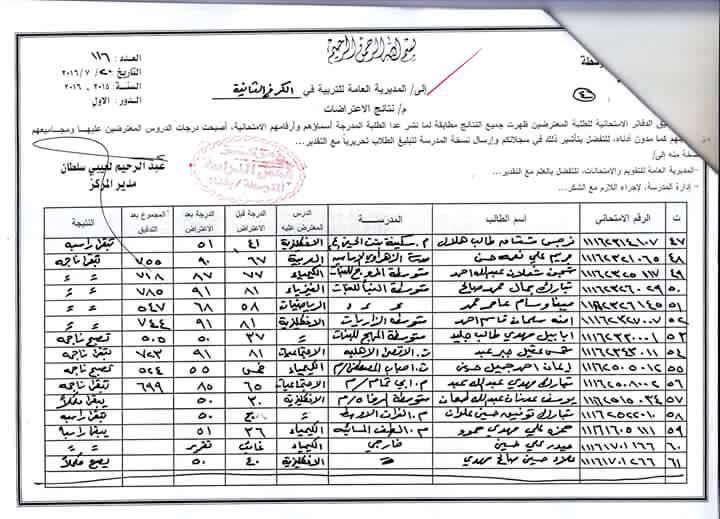 نتائج اعتراضات الثالث المتوسط في بغداد الكرخ الثانية 2016 - صفحة 2 113