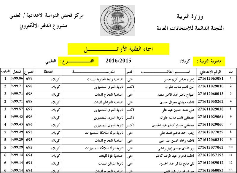 اسماء الطلاب الاوائل محافظة كربلاء المقدسة للسادس الاعدادي 2016 113