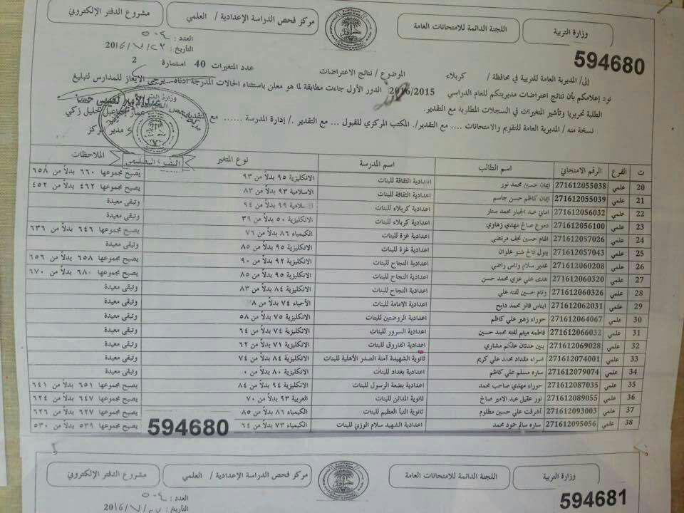 نتائج اعتراضات محافظة كربلاء السادس الاعدادي العلمي 2016 119