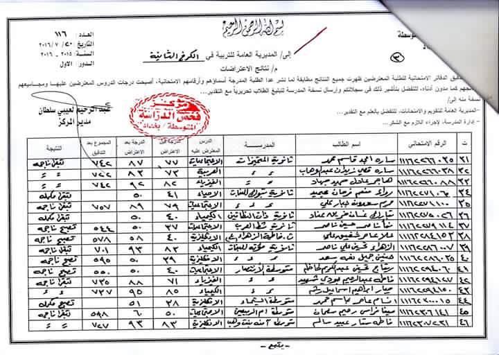 نتائج اعتراضات الثالث المتوسط في بغداد الكرخ الثانية 2016 - صفحة 2 213