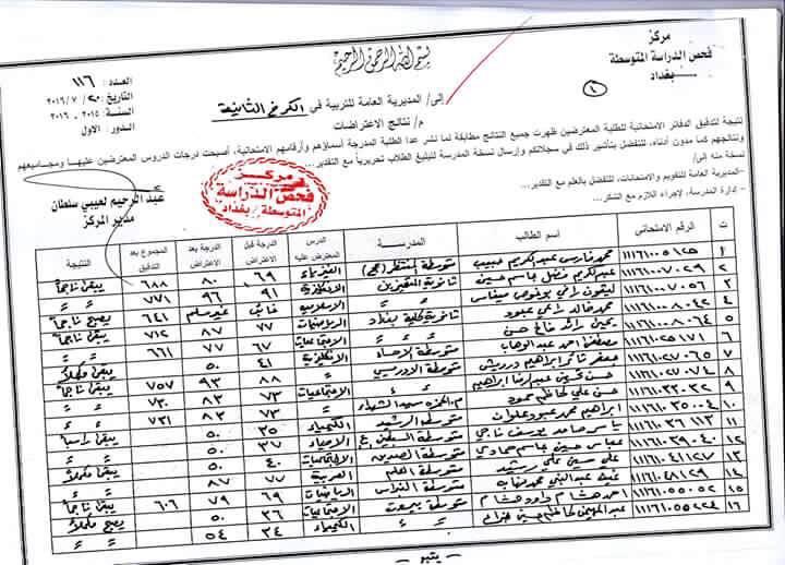 نتائج اعتراضات الثالث المتوسط في بغداد الكرخ الثانية 2016 - صفحة 2 312